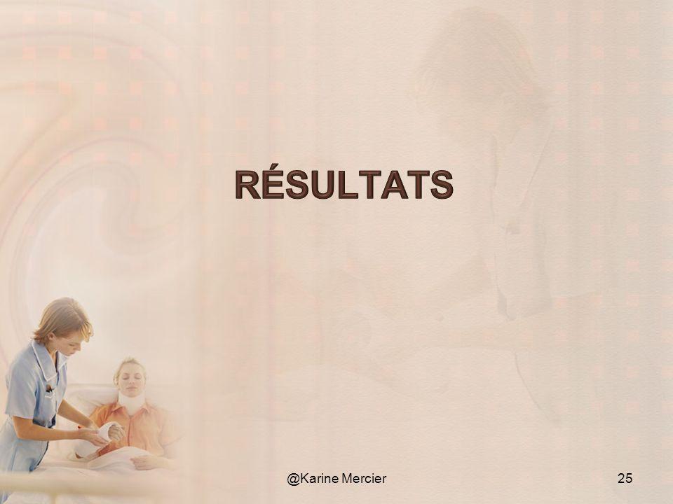 Résultats @Karine Mercier