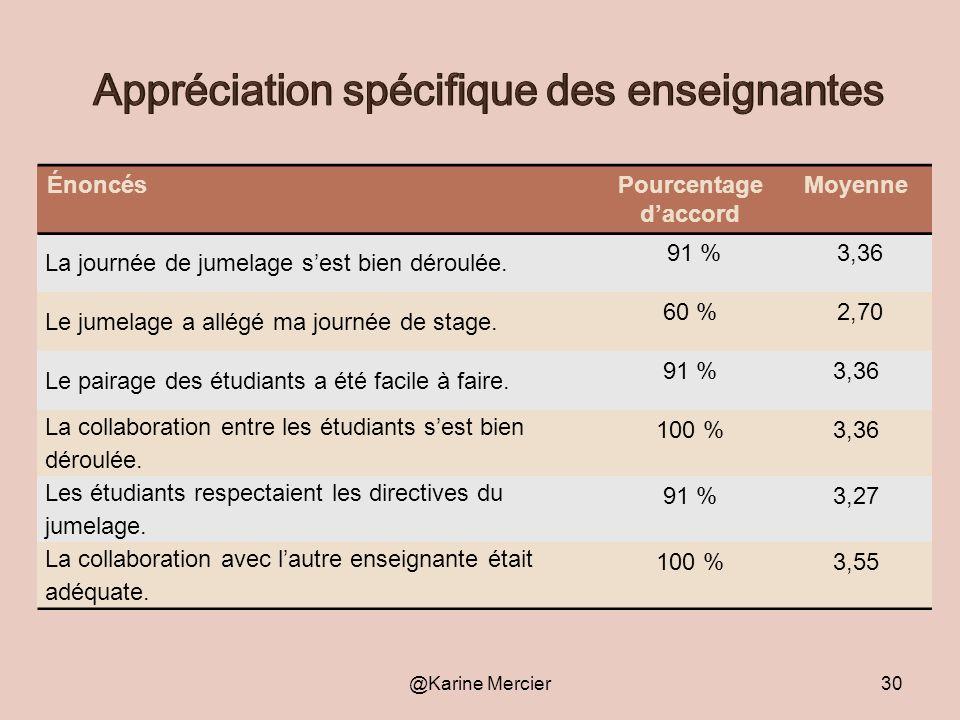 Appréciation spécifique des enseignantes