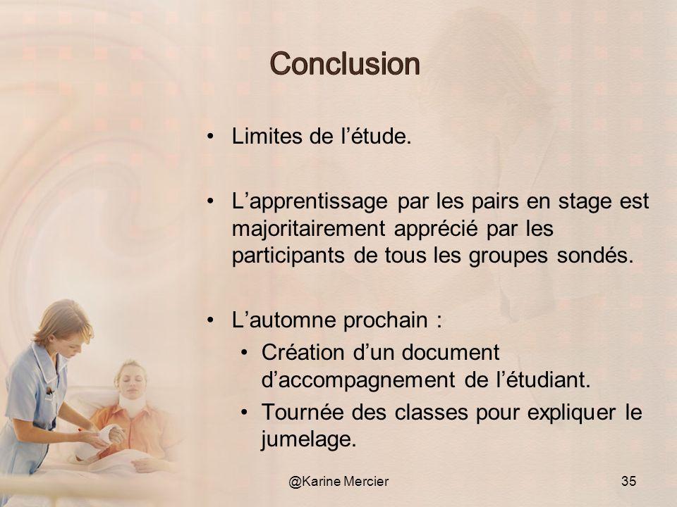 Conclusion Limites de l'étude.