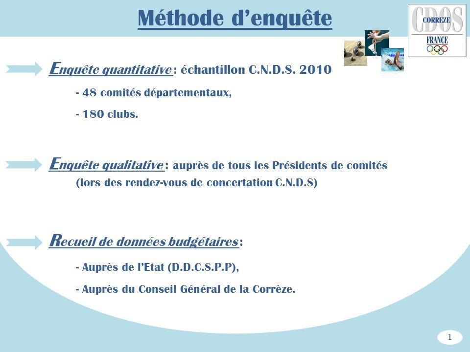 Méthode d'enquête Enquête quantitative : échantillon C.N.D.S. 2010