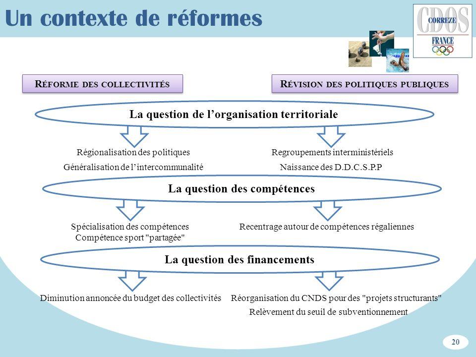 Un contexte de réformes
