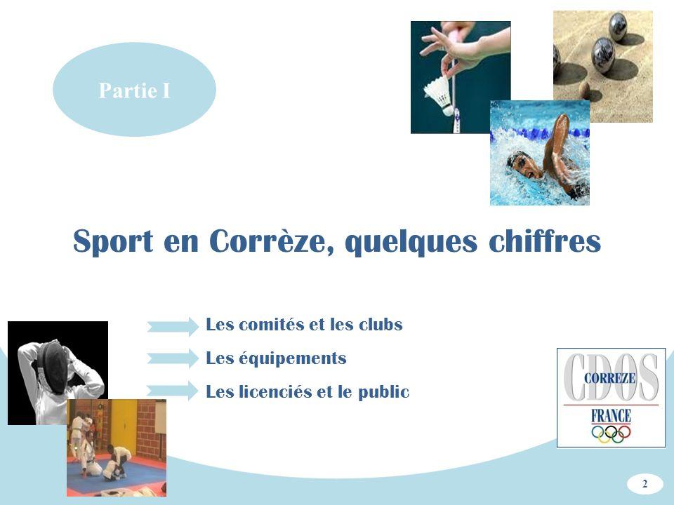 Sport en Corrèze, quelques chiffres