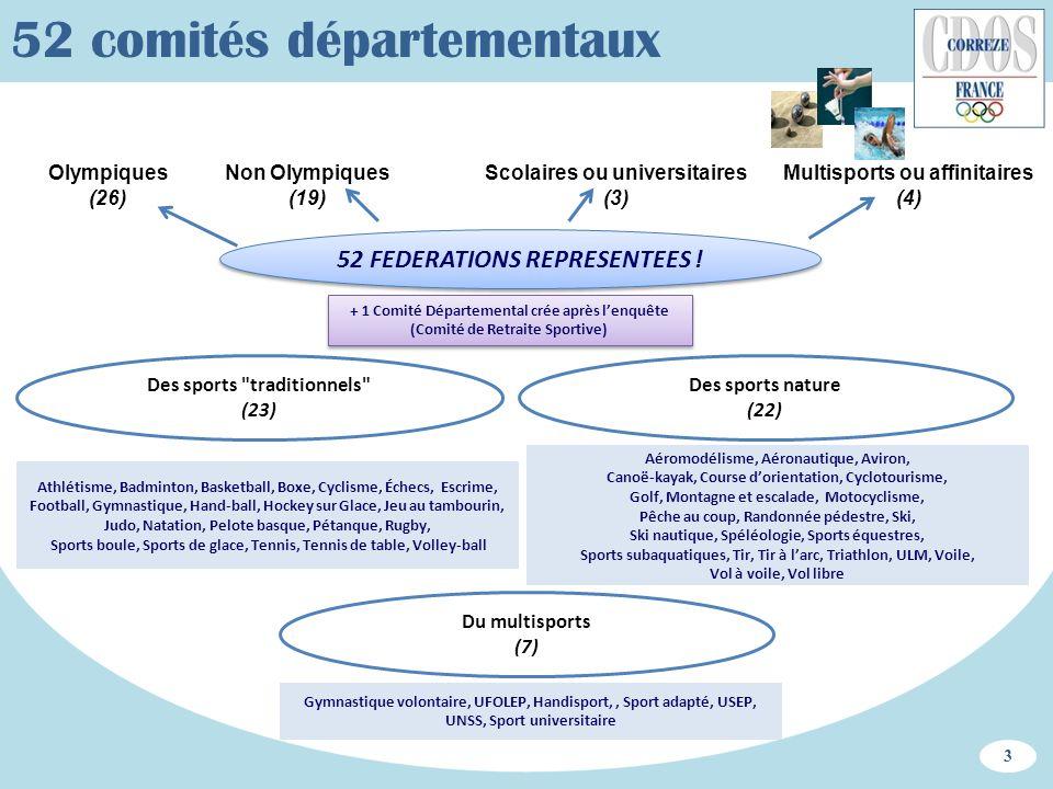 52 comités départementaux