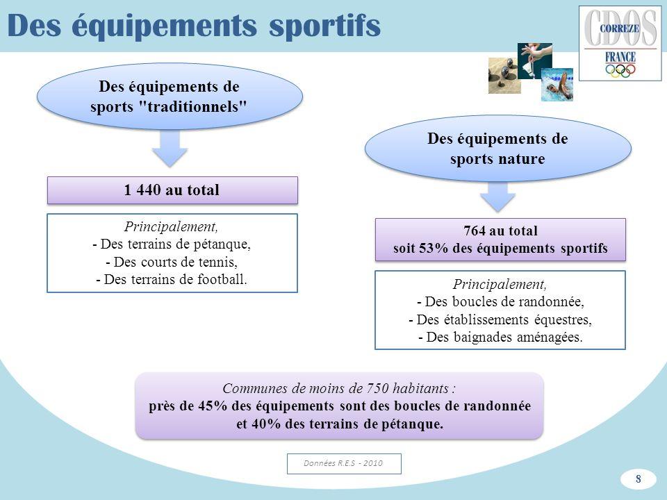 Des équipements sportifs