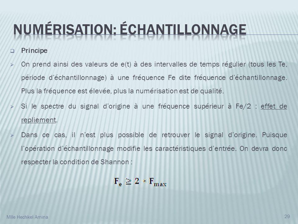 Numérisation: Échantillonnage