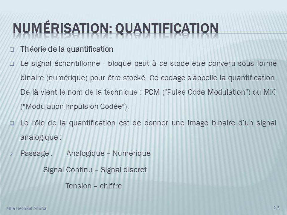 Numérisation: Quantification