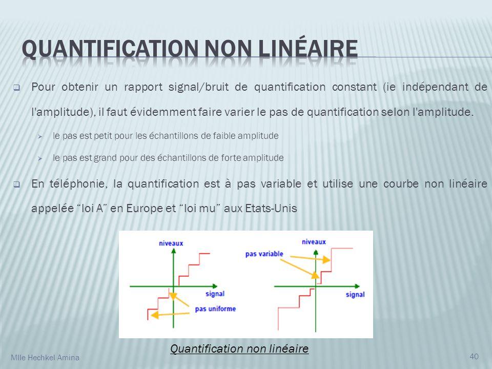 Quantification non linéaire