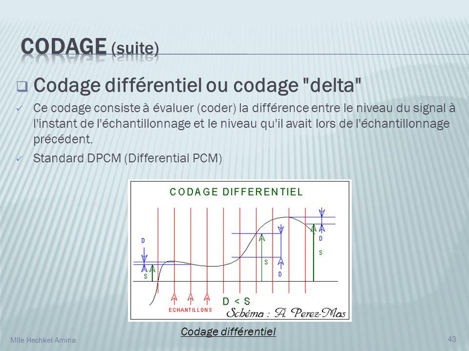 Codage (suite) Codage différentiel ou codage delta