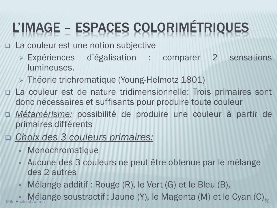 L'IMAGE – Espaces colorimétriques