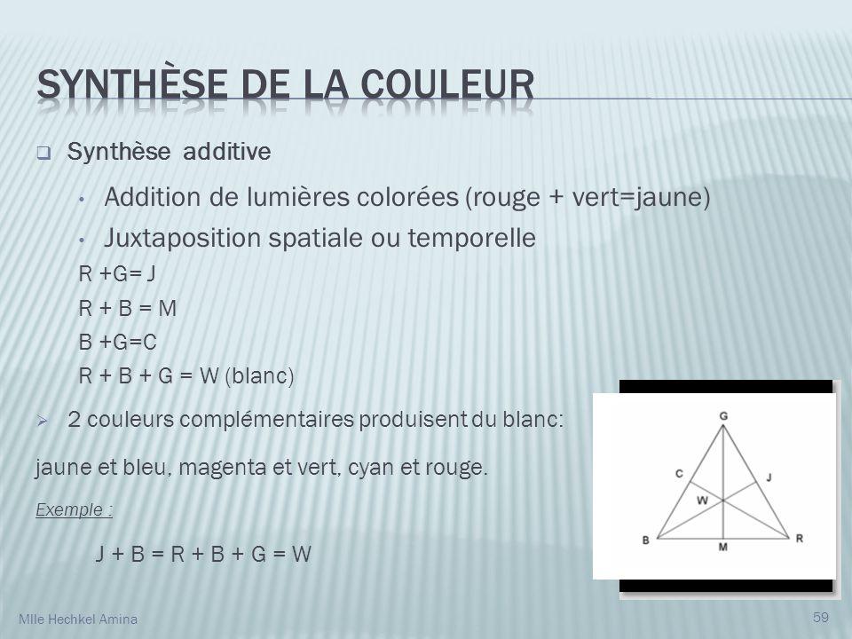 Synthèse de la couleur Synthèse additive. Addition de lumières colorées (rouge + vert=jaune) Juxtaposition spatiale ou temporelle.