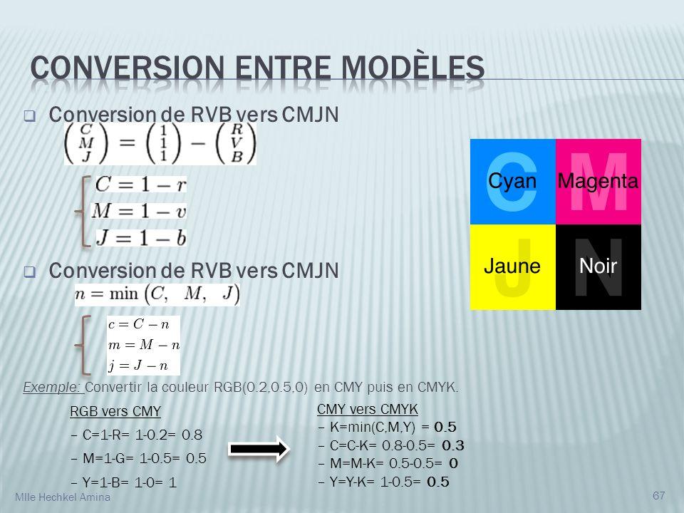 Conversion entre modèles
