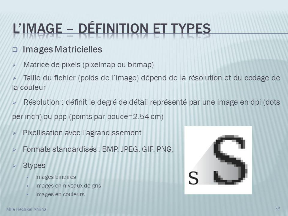 L'IMAGE – Définition et types