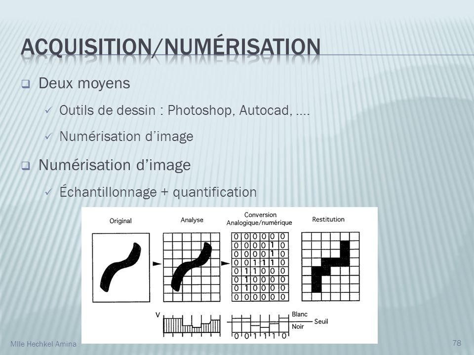 Acquisition/Numérisation