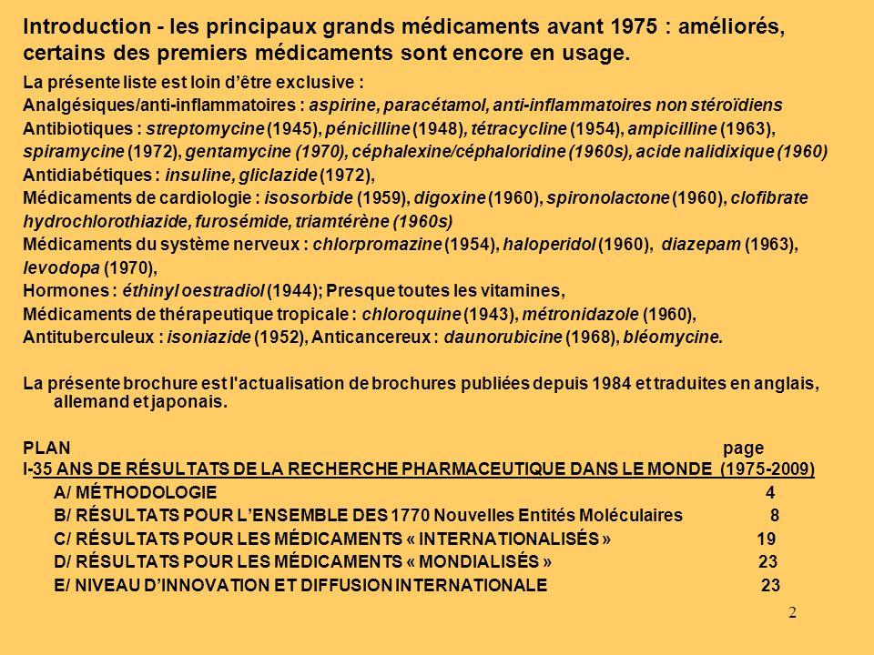Introduction - les principaux grands médicaments avant 1975 : améliorés, certains des premiers médicaments sont encore en usage.