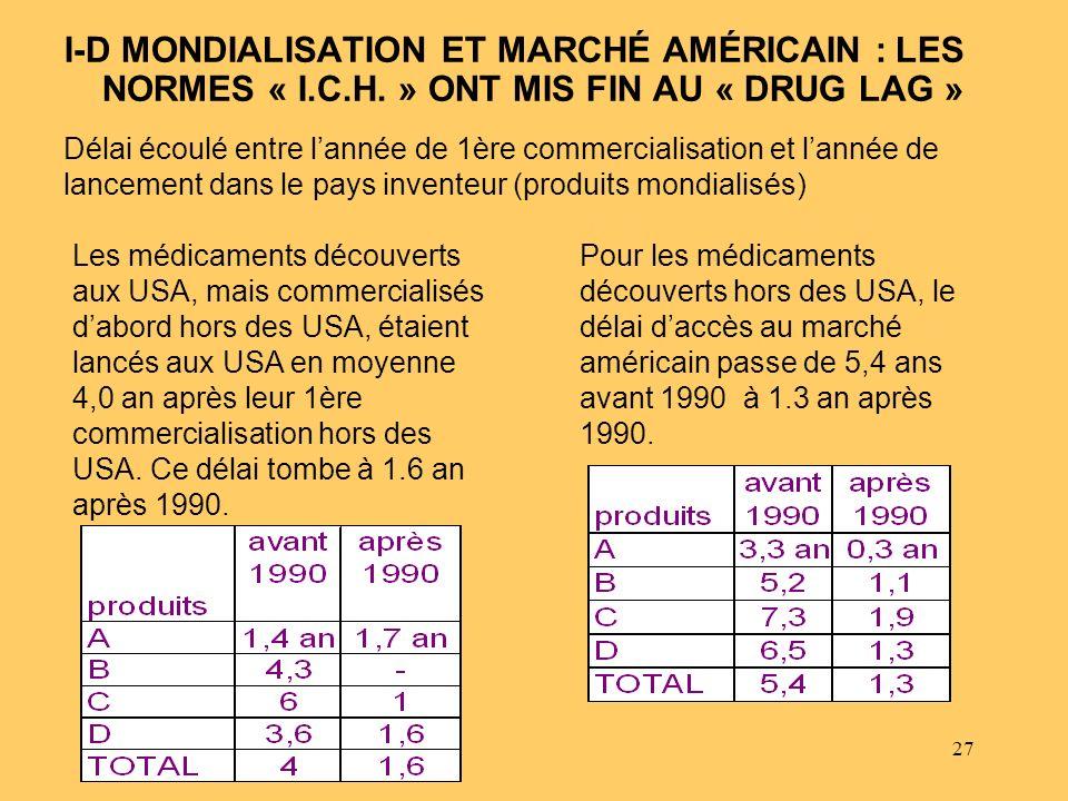 I-D MONDIALISATION ET MARCHÉ AMÉRICAIN : LES NORMES « I. C. H