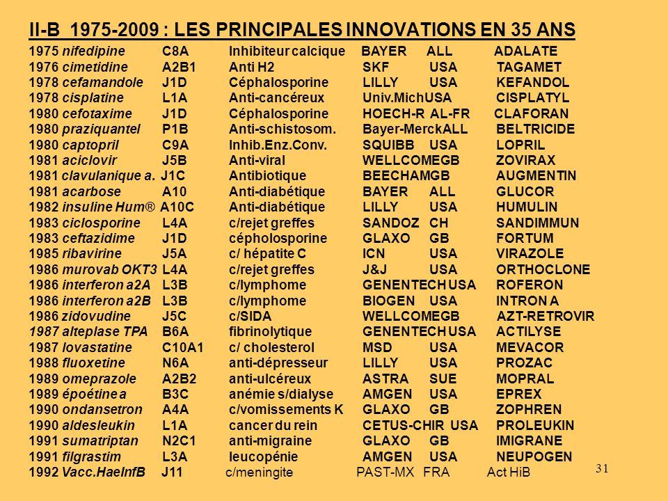II-B 1975-2009 : LES PRINCIPALES INNOVATIONS EN 35 ANS