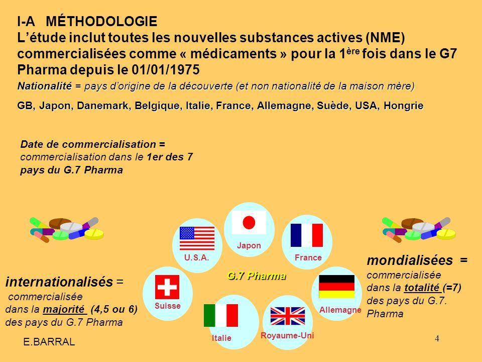 I-A MÉTHODOLOGIE L'étude inclut toutes les nouvelles substances actives (NME) commercialisées comme « médicaments » pour la 1ère fois dans le G7 Pharma depuis le 01/01/1975