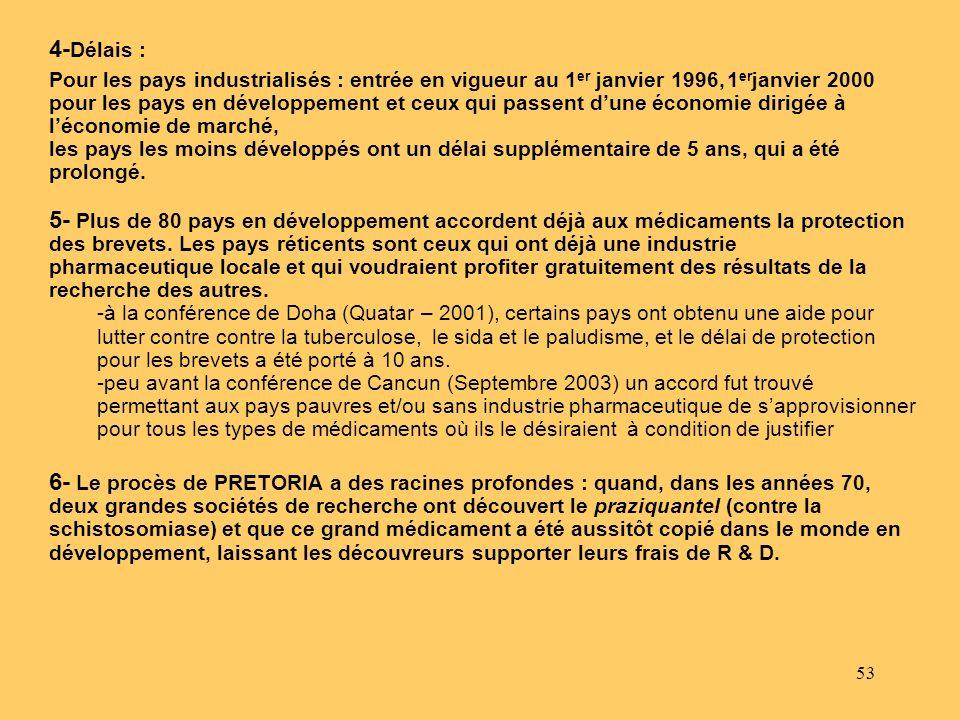 4-Délais : Pour les pays industrialisés : entrée en vigueur au 1er janvier 1996, 1erjanvier 2000.