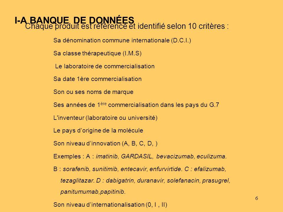 I-A BANQUE DE DONNÉES Chaque produit est référencé et identifié selon 10 critères : Sa dénomination commune internationale (D.C.I.)