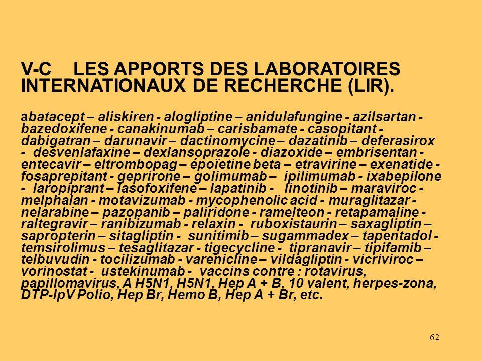 V-C LES APPORTS DES LABORATOIRES INTERNATIONAUX DE RECHERCHE (LIR)