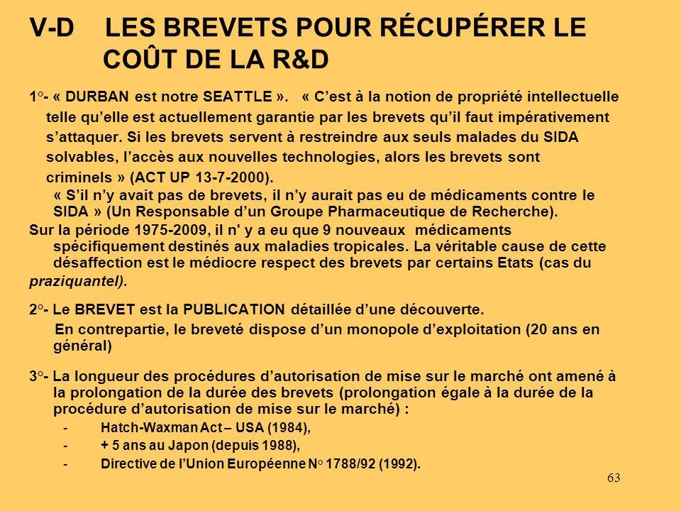V-D LES BREVETS POUR RÉCUPÉRER LE COÛT DE LA R&D