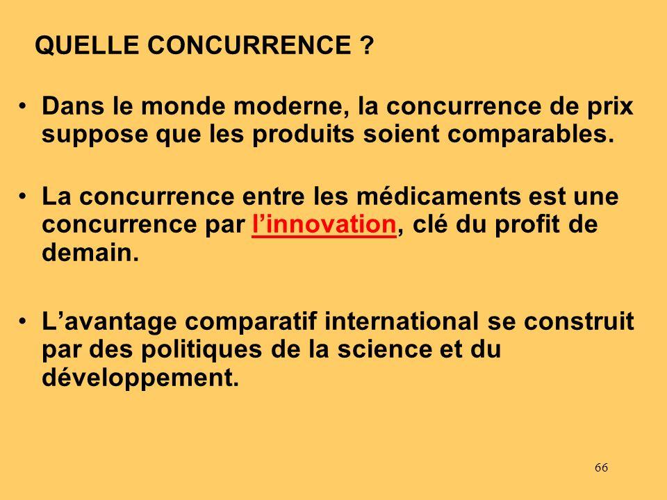 QUELLE CONCURRENCE Dans le monde moderne, la concurrence de prix suppose que les produits soient comparables.