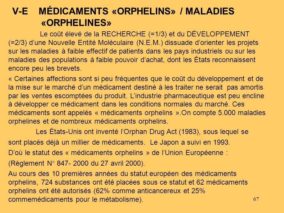 V-E MÉDICAMENTS «ORPHELINS» / MALADIES «ORPHELINES»