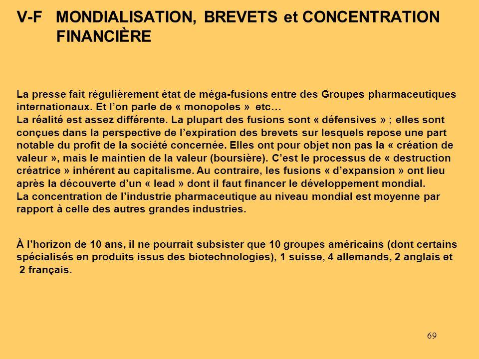 V-F MONDIALISATION, BREVETS et CONCENTRATION FINANCIÈRE