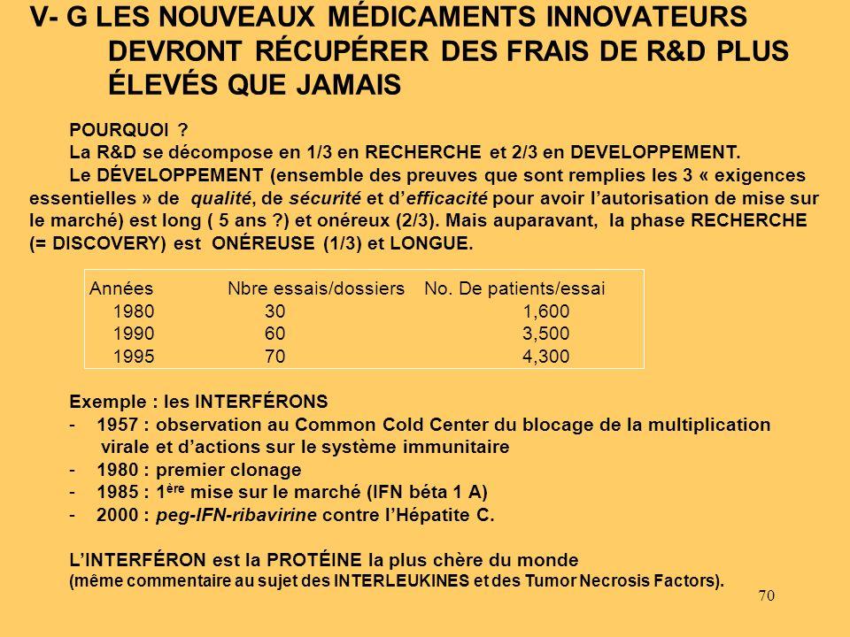 V- G LES NOUVEAUX MÉDICAMENTS INNOVATEURS DEVRONT RÉCUPÉRER DES FRAIS DE R&D PLUS ÉLEVÉS QUE JAMAIS