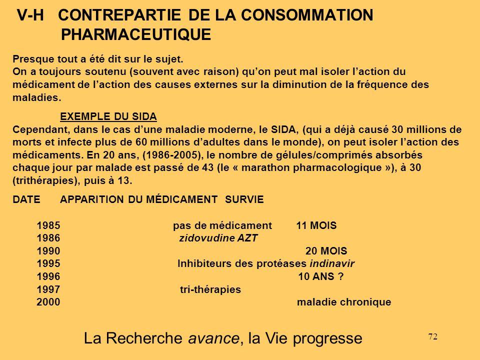 V-H CONTREPARTIE DE LA CONSOMMATION PHARMACEUTIQUE