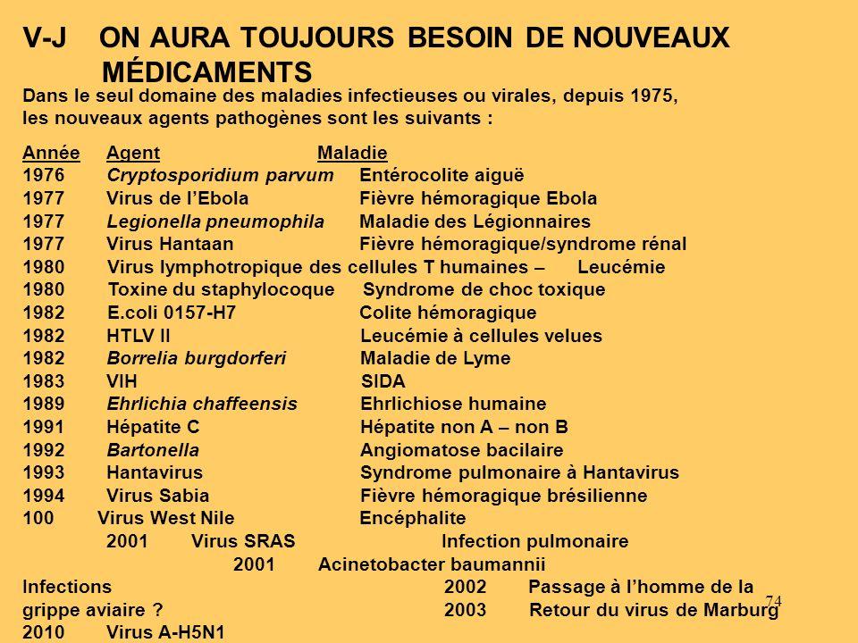 V-J ON AURA TOUJOURS BESOIN DE NOUVEAUX MÉDICAMENTS
