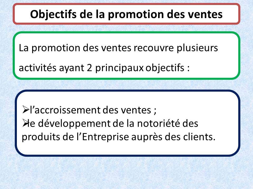 Objectifs de la promotion des ventes