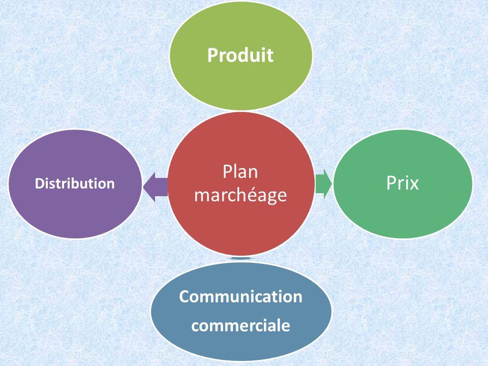 Plan marchéage Produit Prix Communication commerciale Distribution
