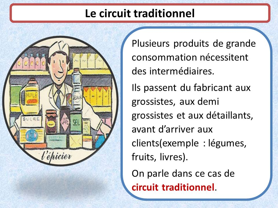 Le circuit traditionnel