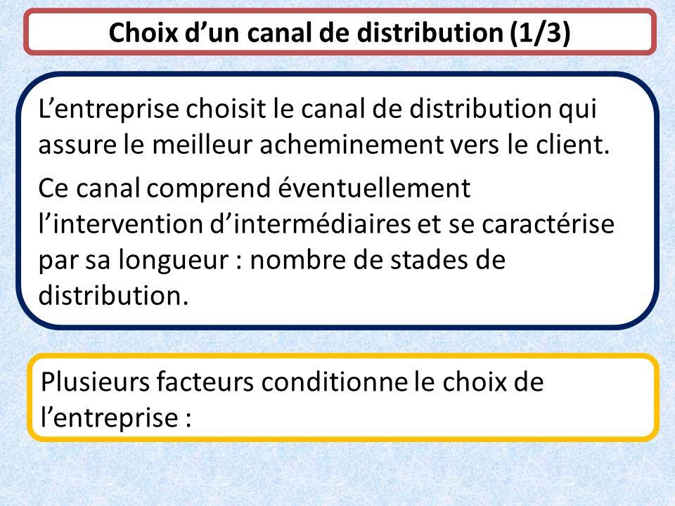 Choix d'un canal de distribution (1/3)