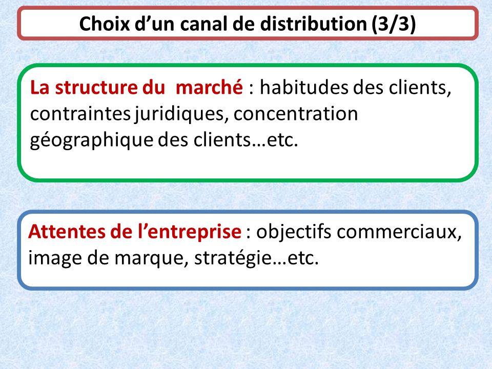 Choix d'un canal de distribution (3/3)