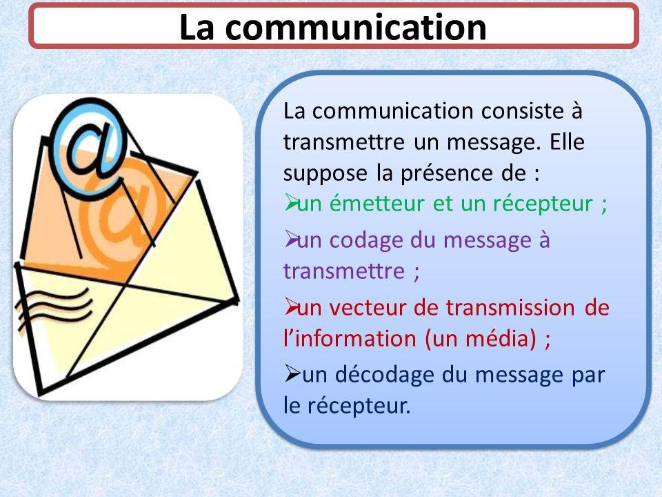 La communication La communication consiste à transmettre un message. Elle suppose la présence de : un émetteur et un récepteur ;
