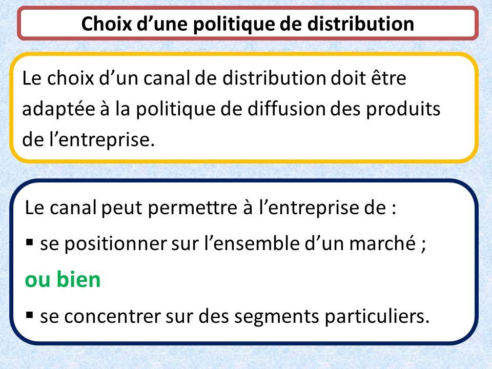 Choix d'une politique de distribution