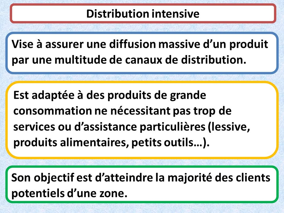 Distribution intensive