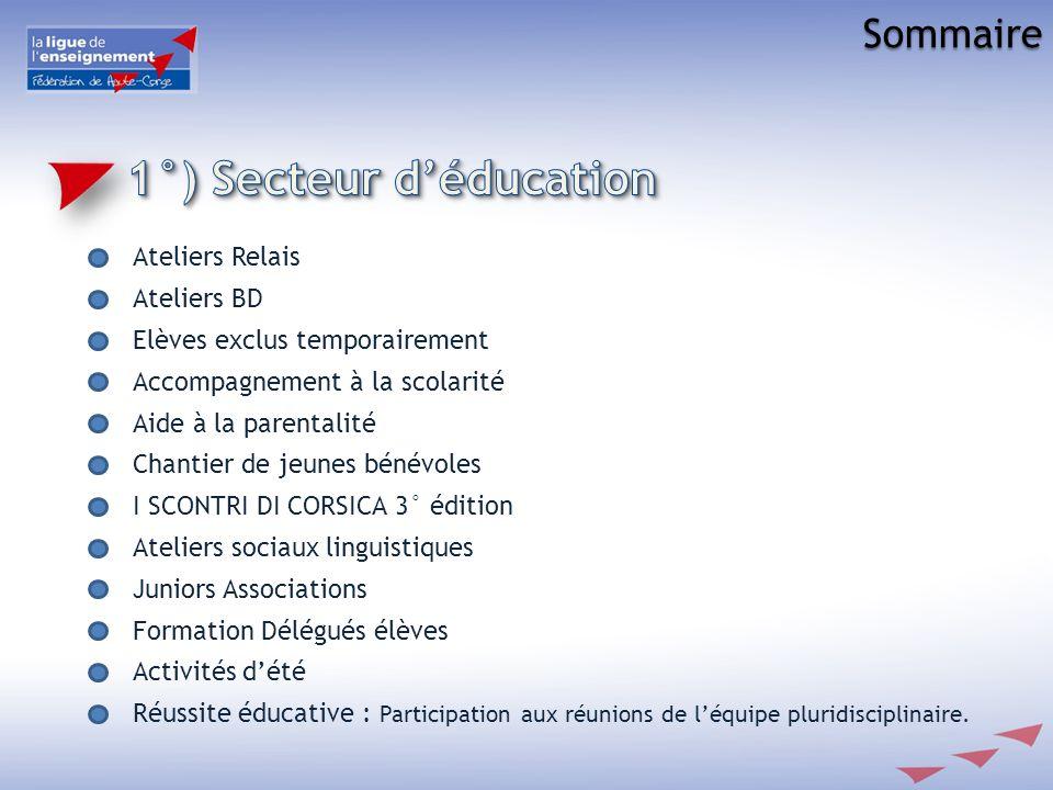 1°) Secteur d'éducation