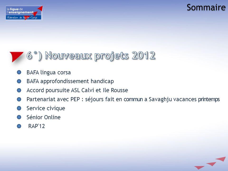 6°) Nouveaux projets 2012 Sommaire BAFA lingua corsa