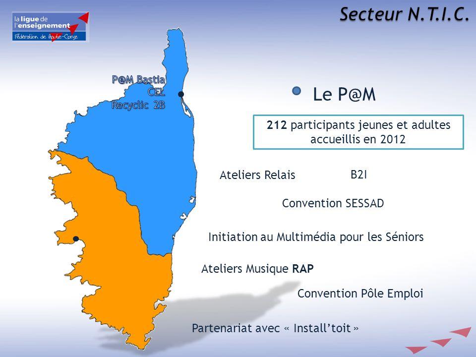 212 participants jeunes et adultes accueillis en 2012