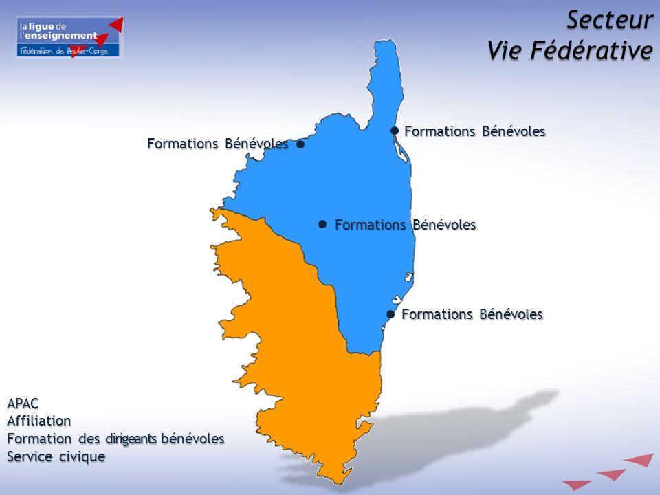 Secteur Vie Fédérative Formations Bénévoles Formations Bénévoles