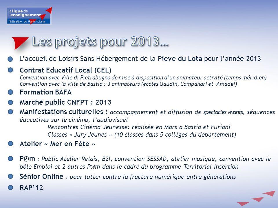 Les projets pour 2013… L'accueil de Loisirs Sans Hébergement de la Pieve du Lota pour l'année 2013.