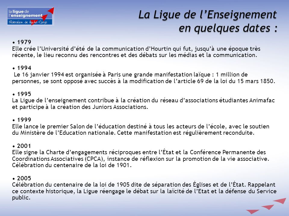 La Ligue de l'Enseignement en quelques dates :