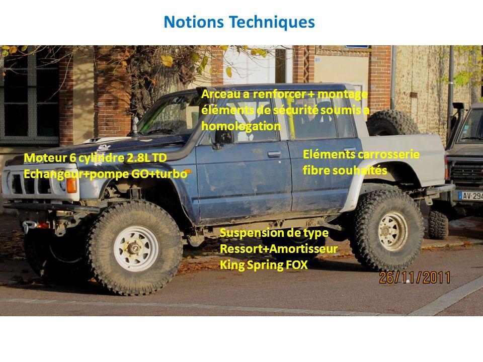 Notions Techniques Arceau a renforcer + montage éléments de sécurité soumis a homologation. Eléments carrosserie fibre souhaités.