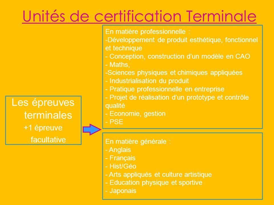 Unités de certification Terminale