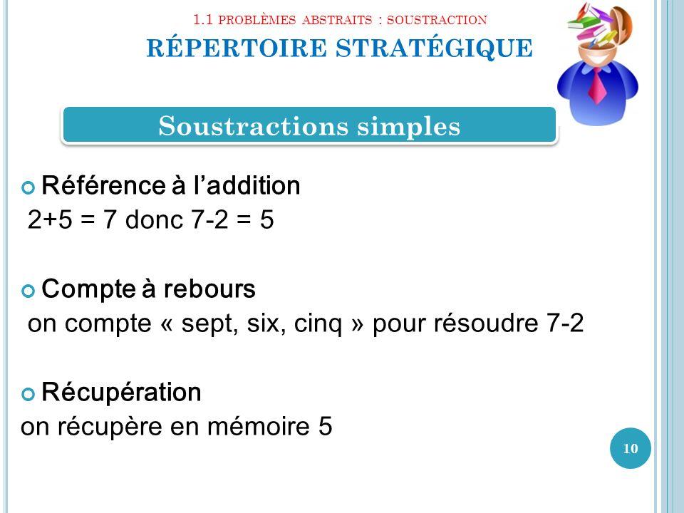 1.1 problèmes abstraits : soustraction répertoire stratégique