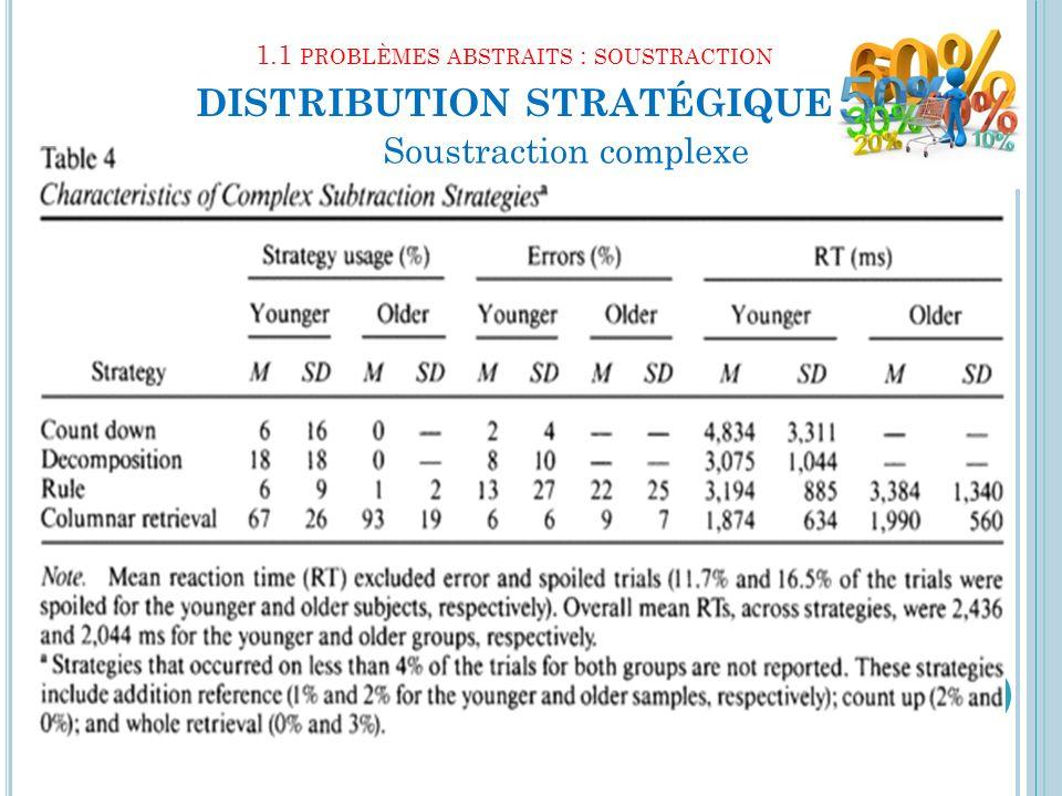 1.1 problèmes abstraits : soustraction distribution stratégique