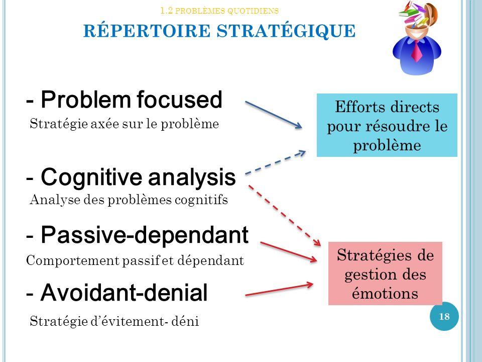 1.2 problèmes quotidiens répertoire stratégique